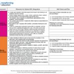 SEL Integration Approach: Teacher Self-Check Tool