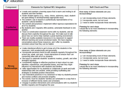 SEL Integration Approach: Teacher Self-Check Tool